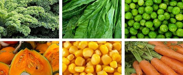 食物中的防癌抗癌物質 葉黃素(Lutein)