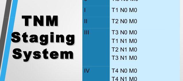 癌症的分期及存活率:TNM臨床分期系統