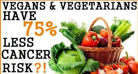 素食能預防全球數百萬的癌症